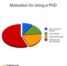 Dissertation jokes An Nelissen
